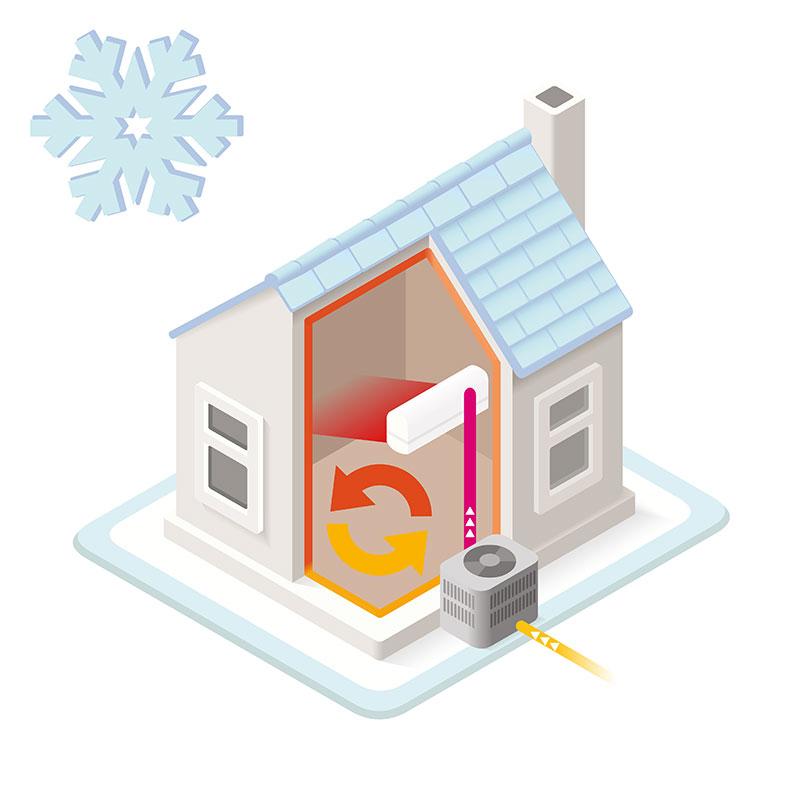 Funktion einer Wärmepumpe Filder Haustechnik